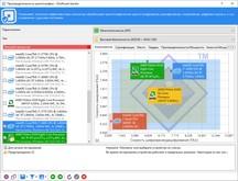 SiSoftware Sandra Lite скриншот